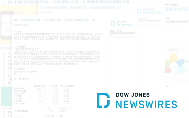 DOW JONES Daily Market Briefing